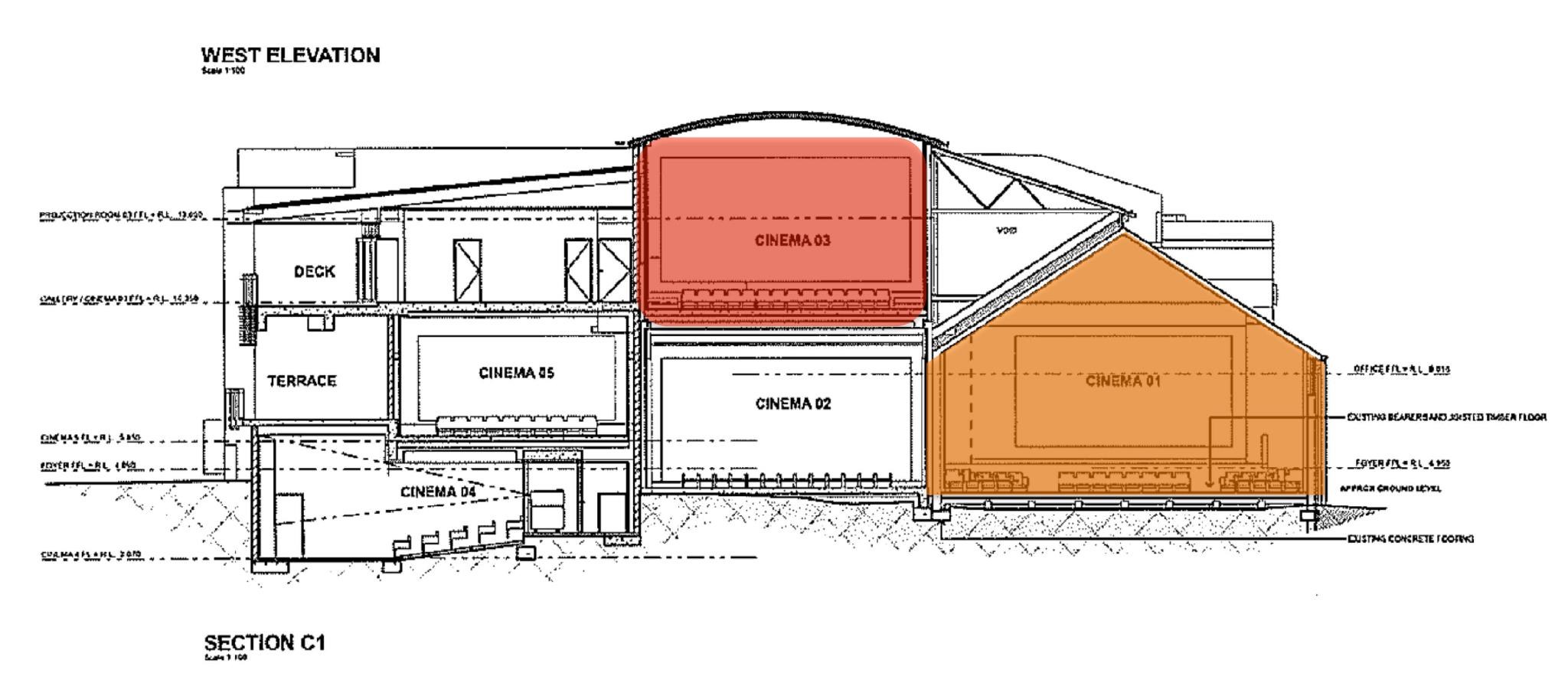 Avoca Theatre Redevelopment | Friends of Avoca